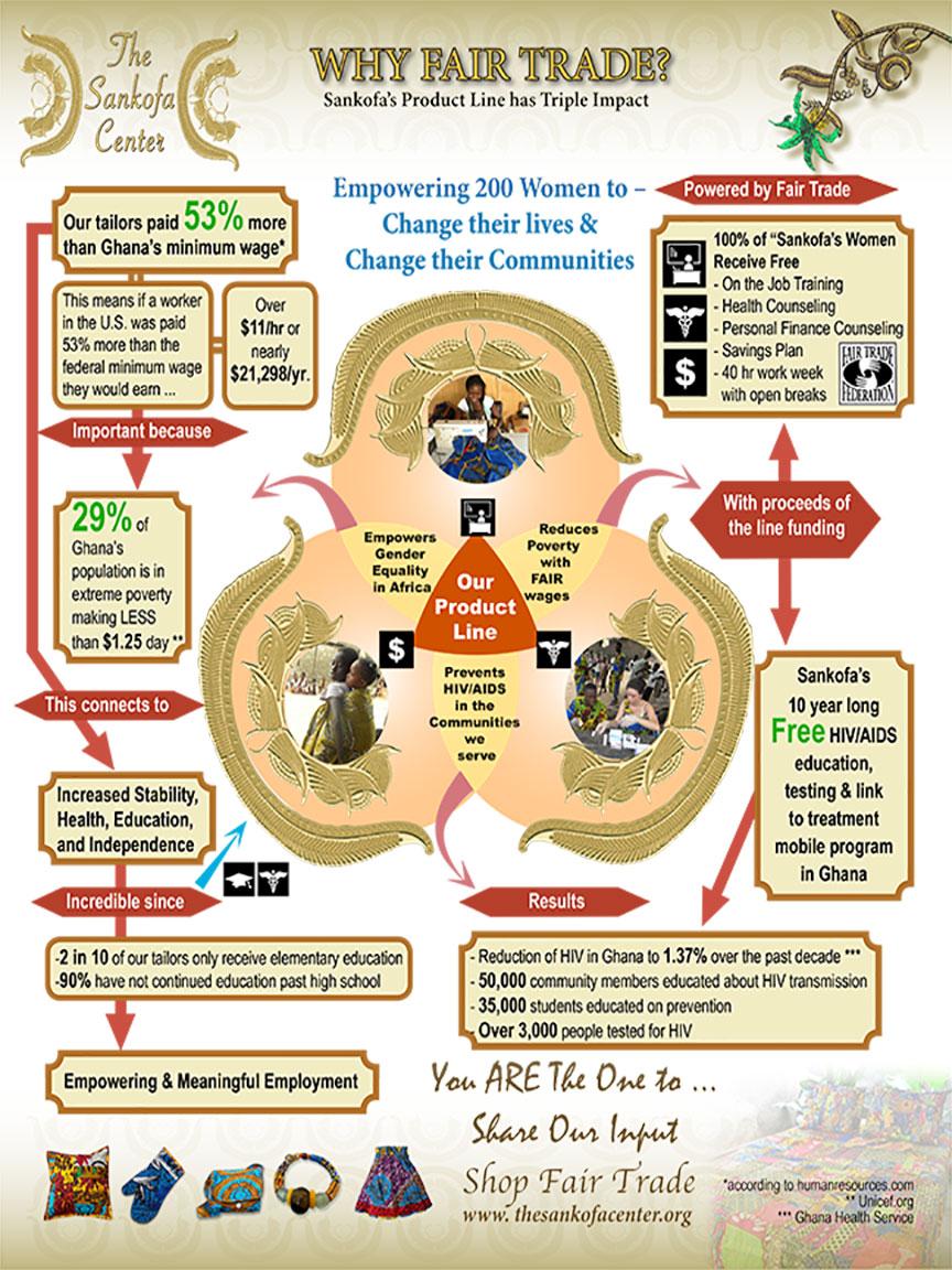 infographicslg